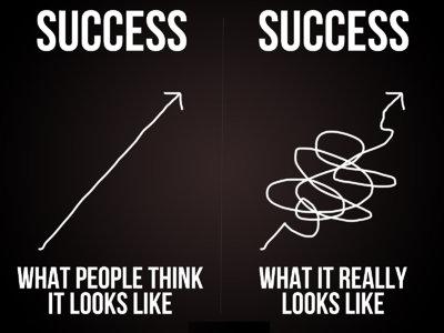Success-what-it-really-looks-like_The gold in our failings blog